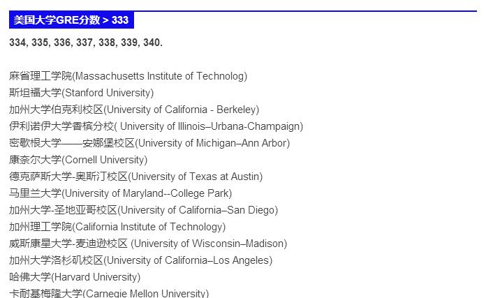 2016年美国大学GRE成绩要求Top10 你的GRE分数挤得进去吗?图2